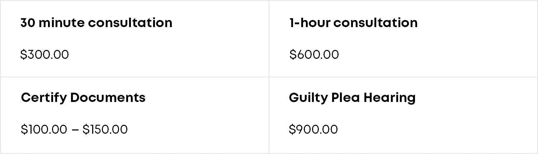 LawTap Screenshot - Legal Service and Pricing Menu